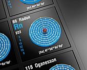 Radon, atomic structure