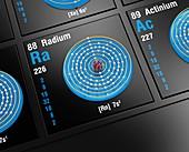 Radium, atomic structure