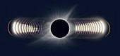 Total solar eclipse around totality, time-lapse sequence