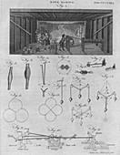 Rope Making, 1797