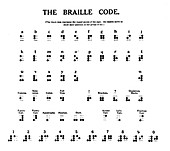 The Braille Code, 1919