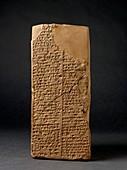 Sumerian King List Prism, Isin-Larsa period