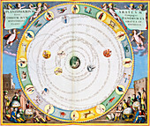 Chart describing the movement of the Planets, 1660-1661