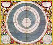 Ptolemaic System, 1660-1661