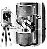 Apparatus used by Pierre and Marie Curie