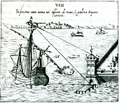 Measuring the distance from ship to shore, 1598