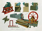 Needle-making equipment, 1819