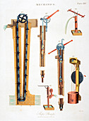 Various pumps for draining ships, 1816