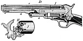 Sectional view of the Colt revolver, c1880