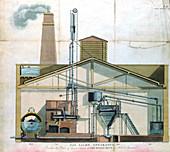 Gas lighting apparatus at Royal Mint, London, 1819