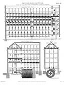 Strutt's model cotton mills, Belper, Derbyshire, England