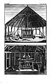Two sugar mills, West Indies, 1764