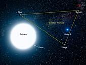 Sirius binary star system, illustration