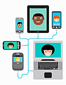 Video conferencing on different devices, illustration