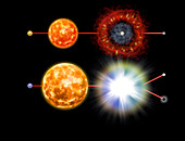 Stellar evolution for different masses, illustration
