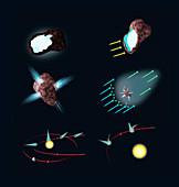 Comet structure and orbit, illustration