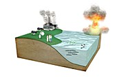 Sources of radioactive nuclides, illustration