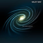 Sun's location in the Milky Way, illustration