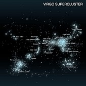 Local Group's location in Virgo Supercluster, illustration