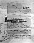 Bell X-1A supersonic research aircraft with 1953 flight data