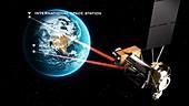 Laser Communications Relay Demonstration,illustration