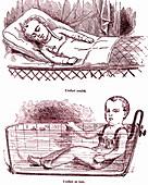 Childcare, 19th century