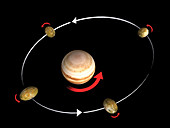 Tides on Jupiter's moon Io, illustration