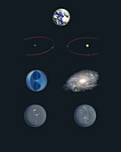 Scale of the universe, illustration