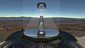 European Extremely Large Telescope mirror system
