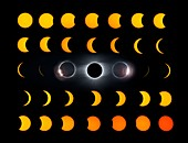 Total solar eclipse, time-lapse sequence