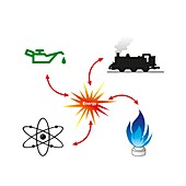 Non-renewable energy, illustration
