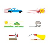 Energy conversion, illustration