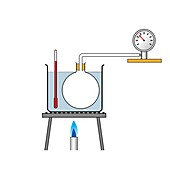 Pressure-temperature gas law, illustration