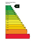 Building Energy Rating, illustration