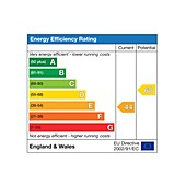 Energy Efficiency Rating, illustration