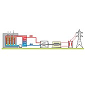 Gas-cooled nuclear reactor, illustration