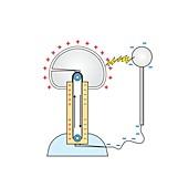 Van de Graaff generator, illustration