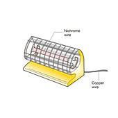 Electric bar heater, illustration