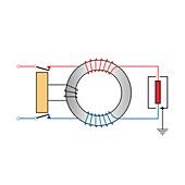 Residual current circuit breaker, diagram