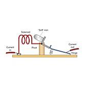 Circuit breaker, diagram
