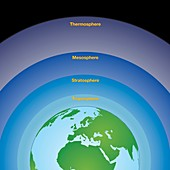 Structure of Earth's atmosphere, illustration