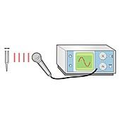 Oscilloscope displaying sound wave signal, illustration