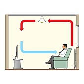 Convection current round a room, illustration