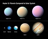 Comparative sizes of Kepler-51 exoplanets, illustration