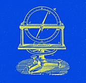Tilt compass, illustration