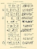 Petrie's Cylinder seals with titles