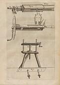 Micrometer, 17th century illustration