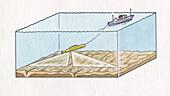 GLORIA sonar research device, illustration