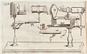Bonanni's horizontal microscope, 17th century illustration