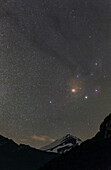Antares and Rho Ophiuchi cloud complex